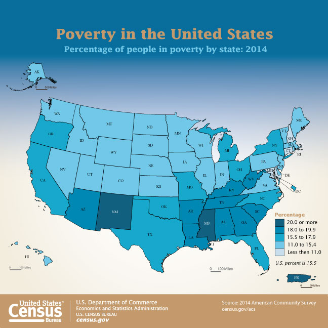 the solution to poverty in the united states of america
