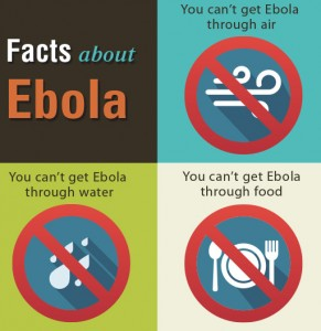 Image via CDC
