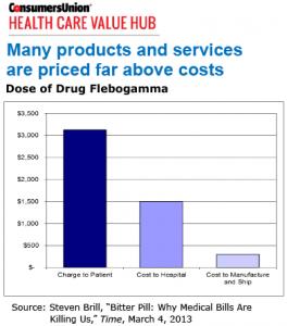Image: Lynn Quincy/Consumer Union's Health Care Value Hub