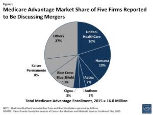 Merger-Risk_Blog_Insure_Burns