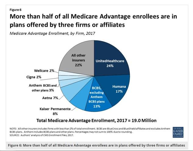 Lawsuit claims UnitedHealthcare concealed Medicare Advantage ...
